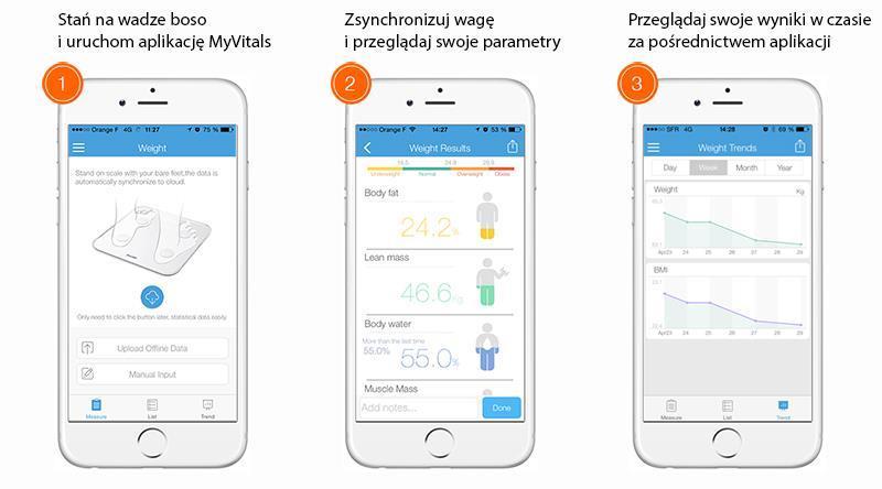 iHealth Core Wireless Body Composition Scale - Automatyczny analizator składu ciała z pomiarem temperatury otoczenia iOS/Android (WiFi)