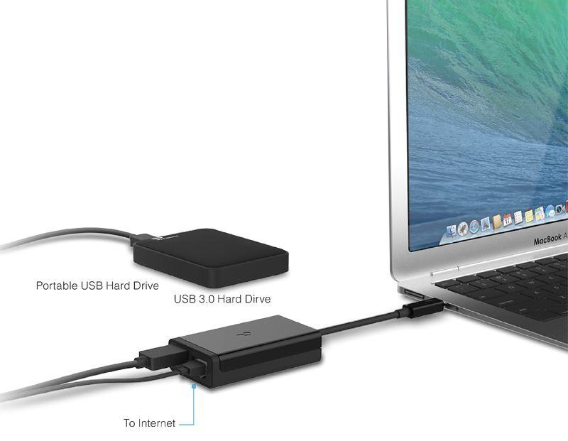 Kanex Thunderbolt Gigabit Ethernet + USB 3.0 Adapter - Przejściówka z Thunderbolt do Gigabit Ethernet + USB 3.0 Adapter