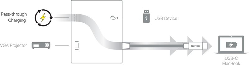 Kanex USB-C VGA Adapter with Power Delivery - Adapter z USB-C na USB 1,5 A, USB-C Power Delivery 60 W + VGA Full HD (Anodized Aluminum)