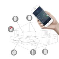 Smanos L020 - System alarmowy Ethernet (iOS & Android)